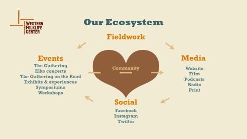 wfc_ecosystem_edited.001
